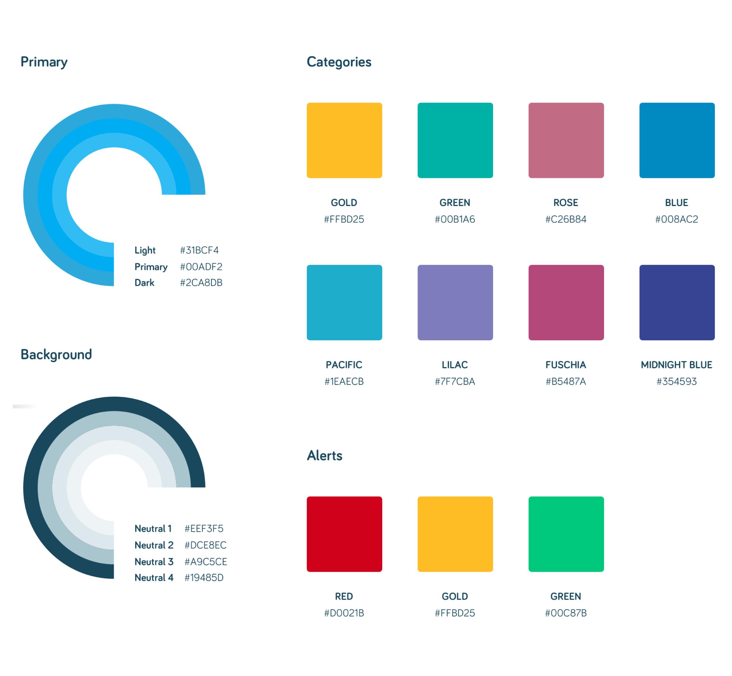 A screenshot of Rentanomics' brand colors, a Kanopi Studios case study.