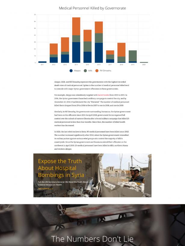 PHR Dynamic Report