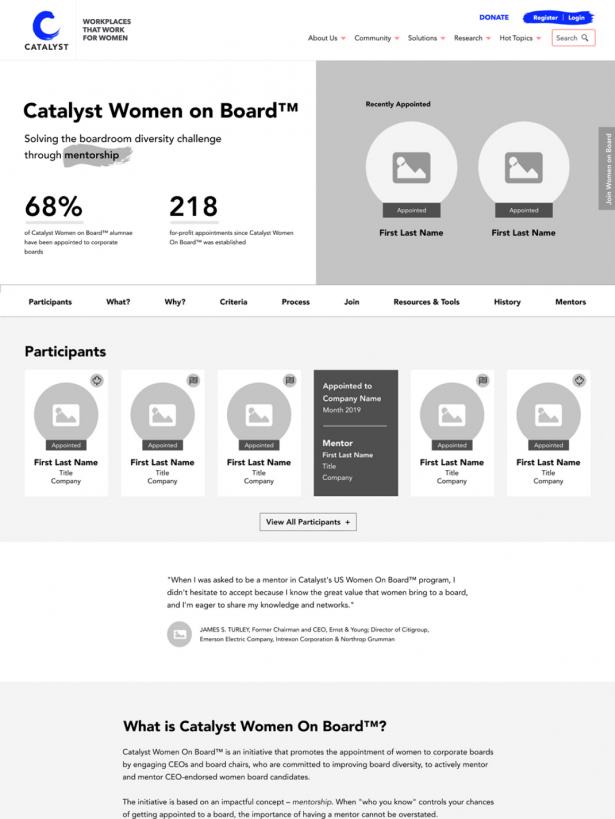 Catalyst Women on Board wireframe